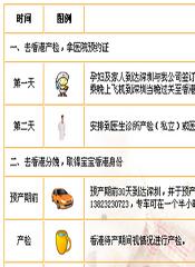 香港生孩子流程